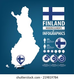 Finland vector set. flags and icons isolated on white background.