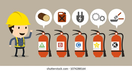 Fire different types of extinguishers, Vector illustration, Safety and accident, Industrial safety cartoon