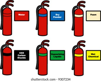 Fire Extinguishers & UK Colour Codes