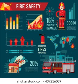 Firefighters, vehicles, equipment and fire brigade collection set. Vector infographic. Fire department flat icons composition banner with  fireman holding safety tips