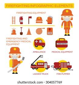 Firefighting infographics