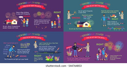 Fireworks safety. Vector comparative poster of wrong and right acting with pyrotechnics in cartoon style. Web banner of people and children using fireworks correctly and improperly and info text