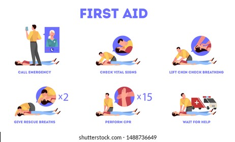 First aid steps in emergency situation. Heart massage or CPR and reanimation. Medical procedure. Isolated vector illustration in cartoon style