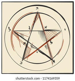 The First Pentacle of Mercury