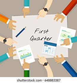 first quarter business report target corporate financial result