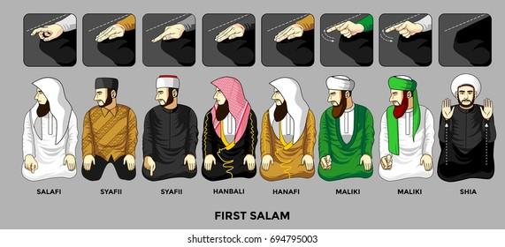 First Salam in Salah Prayer