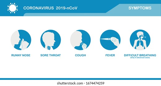 First symptoms of coronavirus 2019-nCoV health care and medicine infographic