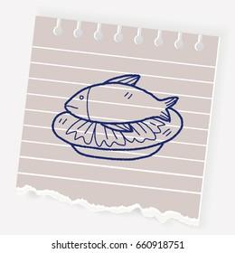 fish food doodle