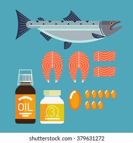 Fish oil vector items. Nutrition Omega 3 fatty acid salmon fish natural source. Cool flat design illustration on healthy seafood, fish oil in bottle and softgel pills