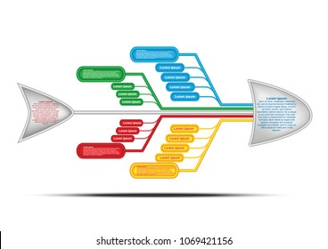 Fishbone diagram. Cause and Effect Diagram. Vector chart and infographic for create report, presentation and brainstorming with team for solve problem. Vector EPS10