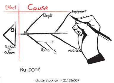 Fishbone diagram drawing with hand and pen
