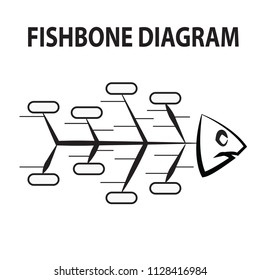 Fishbone diagram show root cause analysis material