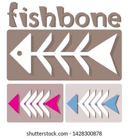 Fishbone problem formulation and solution model