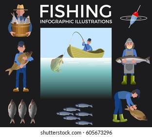 Fishing infographic set. Vector illustrations