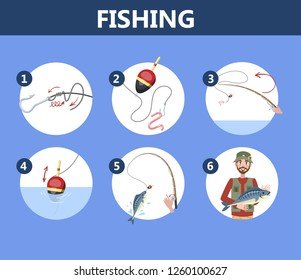 Fishing instruction for beginner. Guide for people who want to catch fish. Hobby outdoors. Bait and reel, fishhook. Isolated vector illustration