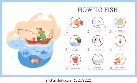 Fishing instruction for beginner. Guide for people who want to catch fish. Hobby outdoors. Bait and reel, fishhook. Isolated flat vector illustration
