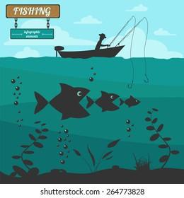 Fishing on the boat. Fishing design elements. Vector illustration