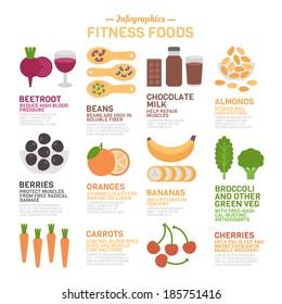 Fitness Foods Infographics