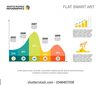 Five area chart. Percentage diagram, timeline, editable template. Creative concept for infographics, presentation, project, report. Can be used for topics like business, planning, analysis