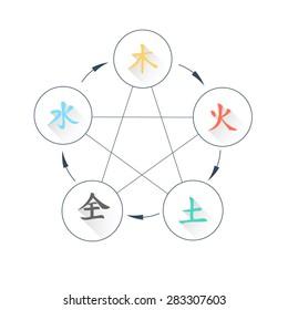 Five Element Flat Icon Set. Chinese Wu Xing symbols