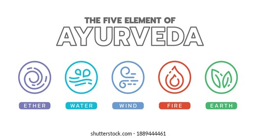 The Five elements of Ayurveda with ether water wind fire and earth , circle border line icon in circle sign vector design