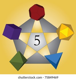 five platonic coloured solids with pentagram