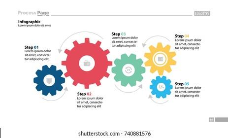 Five step process chart design