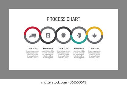 Five-step process chart.