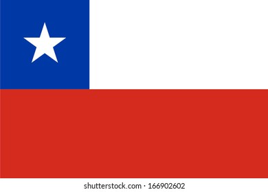 Flag of Chile. Vector. Accurate dimensions, element proportions and colors.