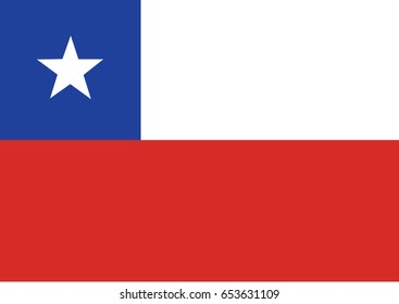 Flag of Chile vector illustration