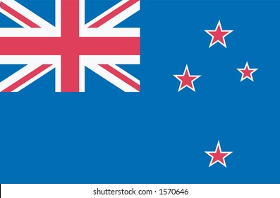 Flag of New Zealand in the wind.