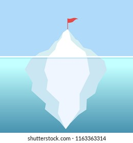 Flag on the Iceberg with clear sky. Goal achievement.Behind the success with ambition concept
