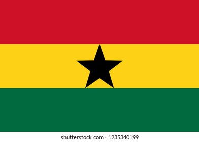 Flag of Republic of Ghana is a country located along the Gulf of Guinea and Atlantic Ocean, in the subregion of West Africa. Vector illustration