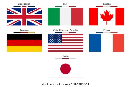 Flags of G7 countries. All official national flags of G7: Canada, Germany, France, Italy, UK, USA, Japan. Vector design
