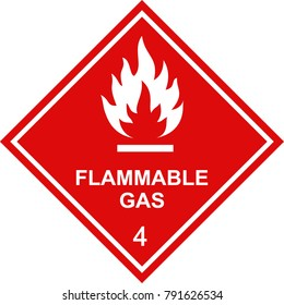 flammable gas sign red square