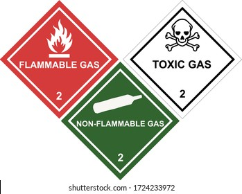 Flammable Gas Warning Sign, Warning Symbol, Class 2 Hazard Warning Diamond Placard