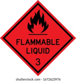 Flammable liquid caution sign. Black on red background. Perfect for backgrounds, backdrop, sticker, label, poster, badge, sign, symbol and wallpapers.