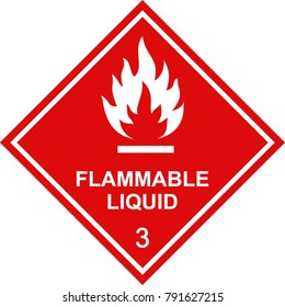 flammable liquid sign red square