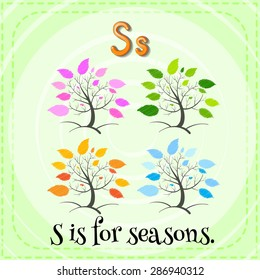 Flashcard of a letter S with pictures of four trees with different color leaves