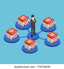 Flat 3d isometric businessman standing with shopping store network. Franchise concept.