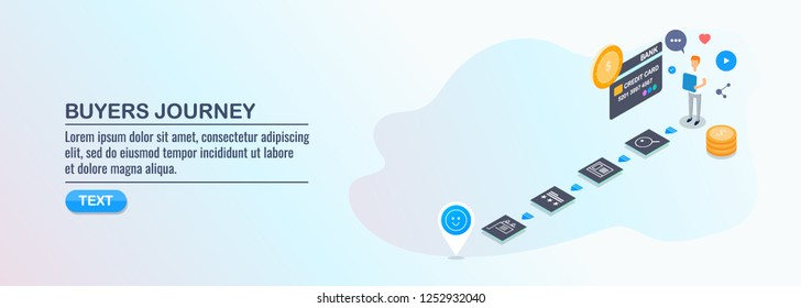 Flat 3D, isometric concept - Buyer journey step by step, customer journey route, buying experience vector banner