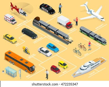 Flat 3d isometric high quality city transport car icon set. Set of urban public and freight transport