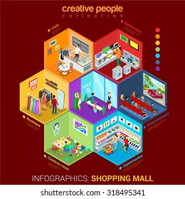 Flat 3d isometric shopping mall concept vector. City shopping center boutique gallery indoor interior floors shoppers interior cell combs. Sale entertainment multi-use retail store business concept.