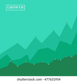 The flat background of growth, growth investment