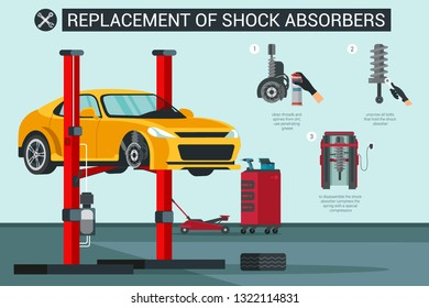 Flat Banner Replacement of Shock Absorbers in Car. Vector Illustration. Clean Threads and Splines from Dirt and Use Penetrating Grease. Unscrew Bolts that Hold Shock Absorber Disassemble.