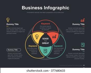 Flat business presentation vector slide template with circle venn diagram