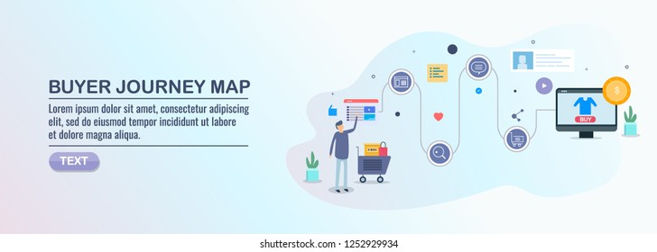 Flat buyer journey map, customer buying process, step by step buying journey vector illustration