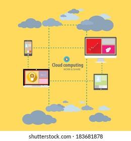 Flat concept of cloud computing service - vector illustration