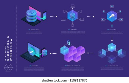 Flat design concept blockchain and cryptocurrency technology. Ibfographic how it work. Isometric vector illustration.