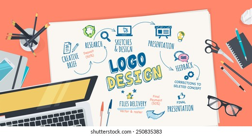 Flat design illustration concept for logo design creative process. Concept for web banner and promotional material.
